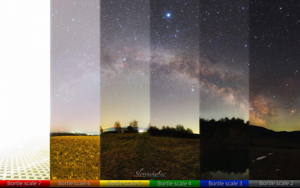 John Bortle's Light Pollution Scale